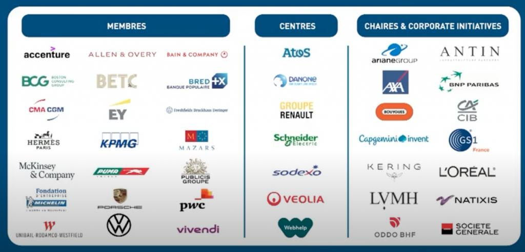 HEC Paris Corporation Partners